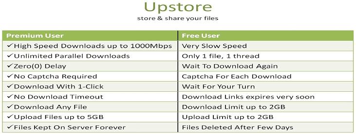 Upstore Account User Benefits Comparison